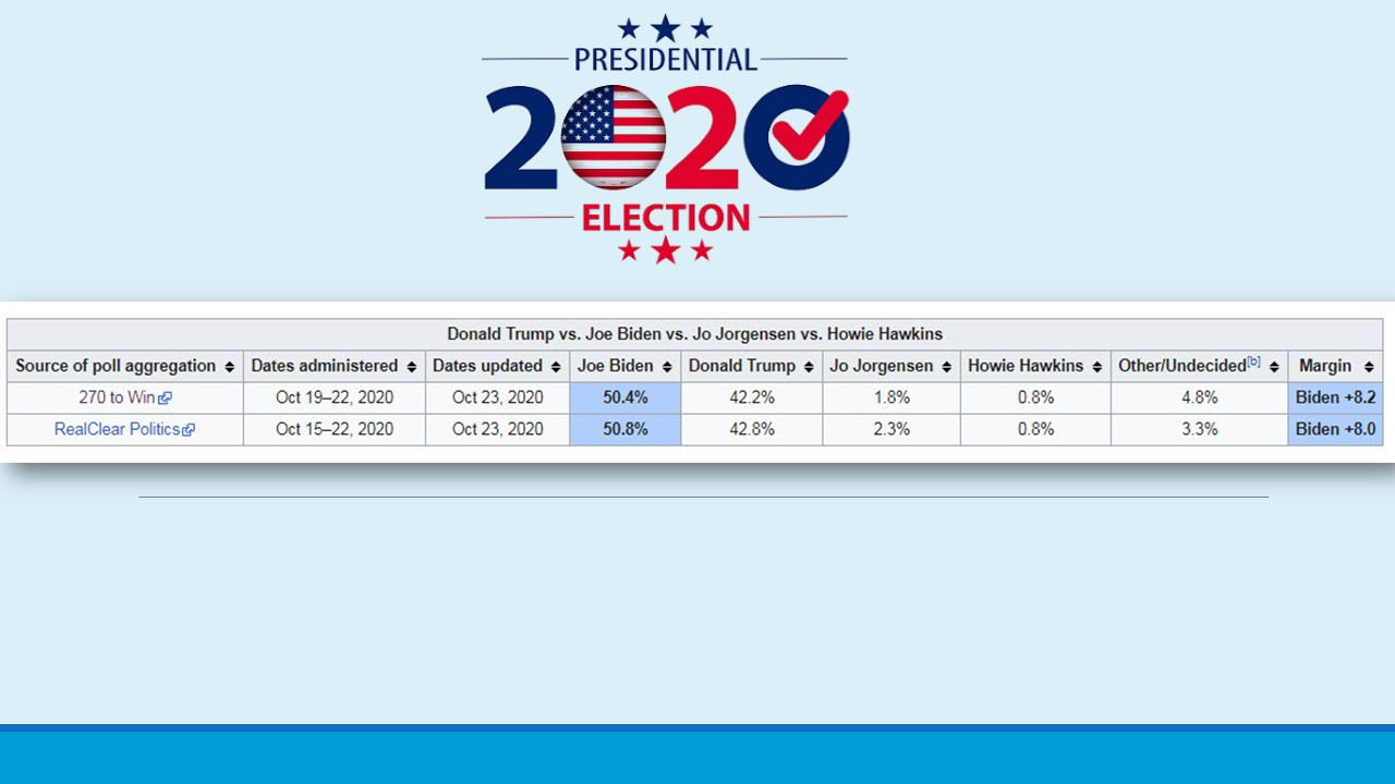 Statewide opinion polling for the 2020 United States presidential election